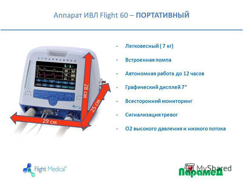 Аппарат ИВЛ Flight 60 – ПОРТАТИВНЫЙ -Легковесный ( 7 кг) -Встроенная помпа -Автономная работа до 12 часов -Графический дисплей 7 -Всесторонний мониторинг -Сигнализация тревог -О2 высокого давления и низкого потока 28 см 29 см 25 см