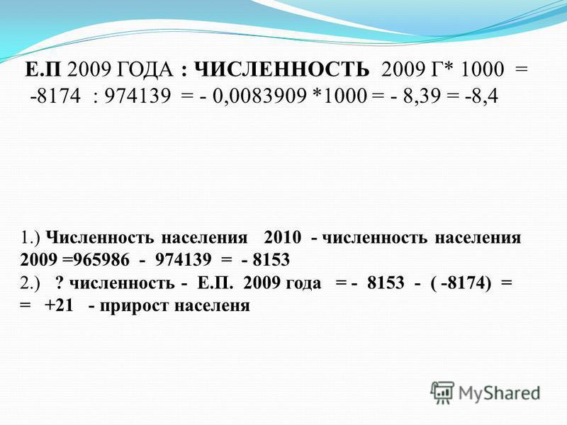 Е.П 2009 ГОДА : ЧИСЛЕННОСТЬ 2009 Г* 1000 = -8174 : 974139 = - 0,0083909 *1000 = - 8,39 = -8,4 1.) Численность населения 2010 - численность населения 2009 =965986 - 974139 = - 8153 2.) ? численность - Е.П. 2009 года = - 8153 - ( -8174) = = +21 - приро