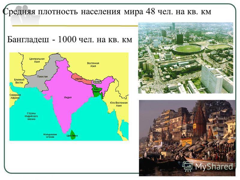 Средняя плотность населения мира 48 чел. на кв. км Бангладеш - 1000 чел. на кв. км