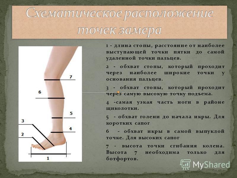1 - длина стопы, расстояние от наиболее выступающей точки пятки до самой удаленной точки пальцев. 2 - обхват стопы, который проходит через наиболее широкие точки у основания пальцев. 3 - обхват стопы, который проходит через самую высокую точку подъем