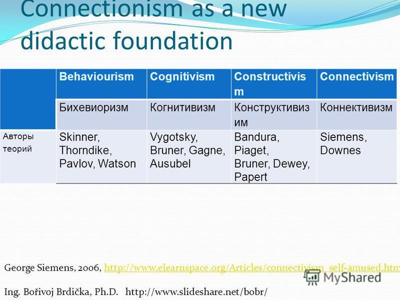 Connectionism as a new didactic foundation BehaviourismCognitivism Constructivis m Connectivism Бихевиоризм Когнитивизм Конструктивиз им Коннективизм Авторы теорий Skinner, Thorndike, Pavlov, Watson Vygotsky, Bruner, Gagne, Ausubel Bandura, Piaget, B