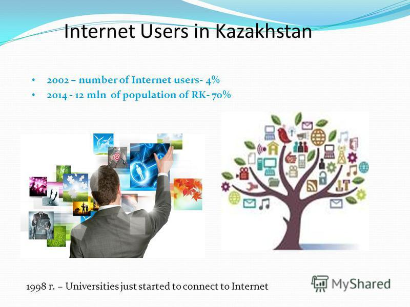 Internet Users in Kazakhstan 2002 – number of Internet users- 4% 2014 - 12 mln of population of RK- 70% 1998 г. – Universities just started to connect to Internet