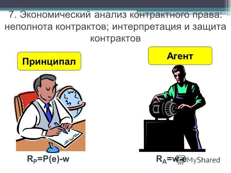 Принципал Агент R P =P(e)-wR A =w-e 7. Экономический анализ контрактного права: неполнота контрактов; интерпретация и защита контрактов