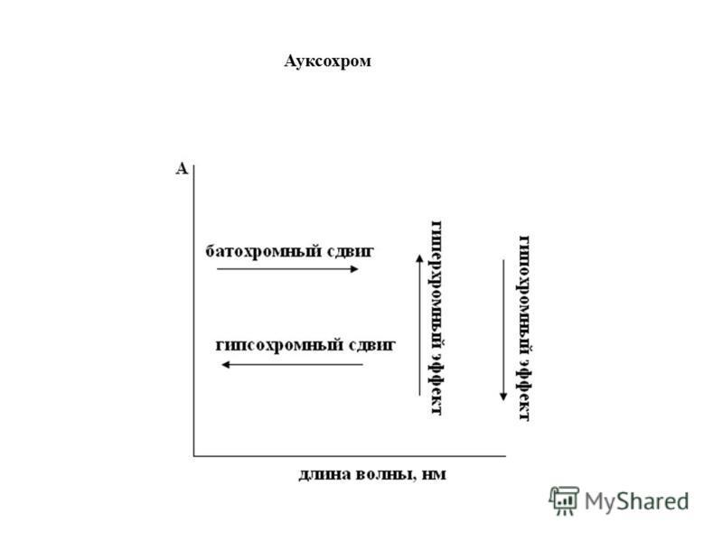 Ауксохром