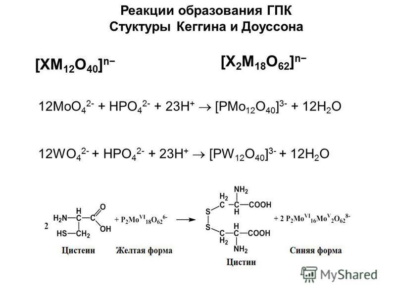 12MoO 4 2- + HPO 4 2- + 23H + [PMo 12 O 40 ] 3- + 12H 2 O 12WO 4 2- + HPO 4 2- + 23H + [PW 12 O 40 ] 3- + 12H 2 O Реакции образования ГПК Стуктуры Кеггина и Доуссона [XM 12 O 40 ] n [X 2 M 18 O 62 ] n