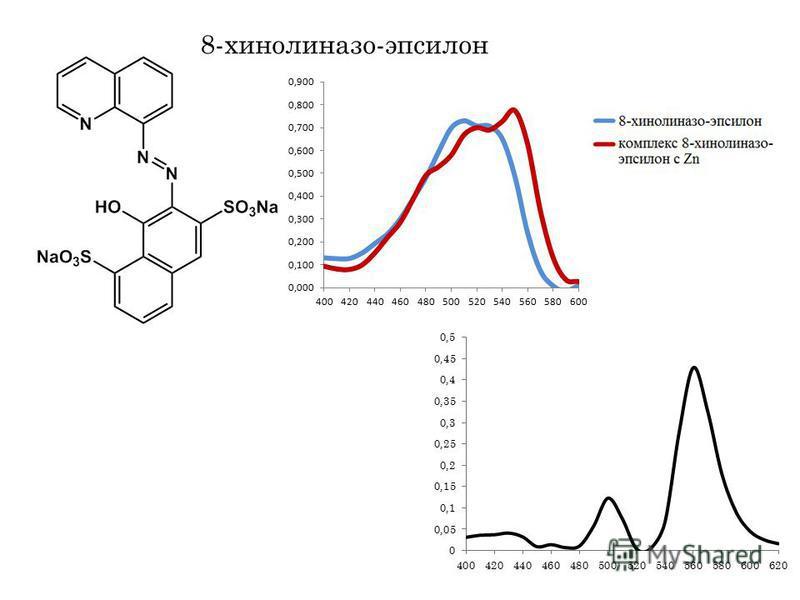 8-хинолиназо-эпсилон