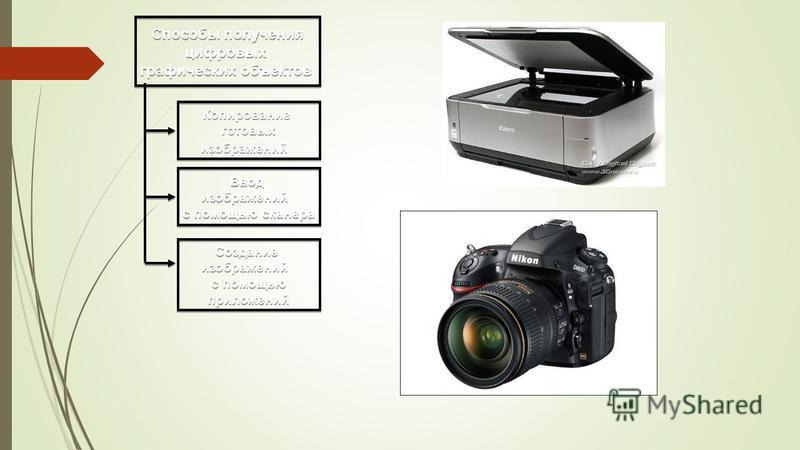 Форматы файлов растровой графики.tif Tagged Image File Format. Формат предназначен для хранения растровых изображений высокого качества. Неплохая степень сжатия. Возможность наложения аннотаций и примечаний..psd … Photo Shop Document. Позволяет запом
