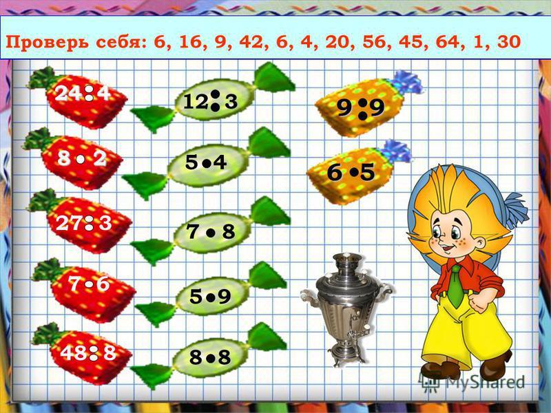 Конфеты с математической начинкой 8 2 27 3 7 6 48 8 12 3 5 4 7 8 5 9 8 8 9 9 24 4 6 5 6 5 Проверь себя: 6, 16, 9, 42, 6, 4, 20, 56, 45, 64, 1, 30