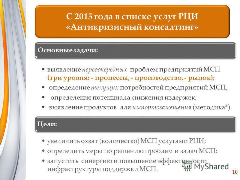 10 С 2015 года в списке услуг РЦИ «Антикризисный консалтинг» Основные задачи: выявление первоочередных проблем предприятий МСП (три уровня: - процессы, - производство, - рынок); определение текущих потребностей предприятий МСП; определение потенциала