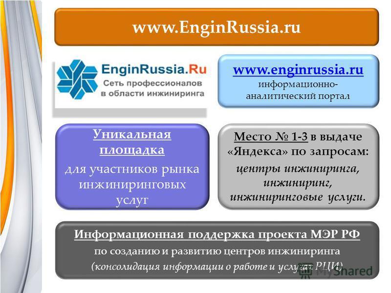 www.EnginRussia.ru www.enginrussia.ru информационно- аналитический портал Уникальная площадка для участников рынка инжиниринговых услуг Место 1-3 в выдаче «Яндекса» по запросам: центры инжиниринга, инжиниринг, инжиниринговые услуги. Информационная по