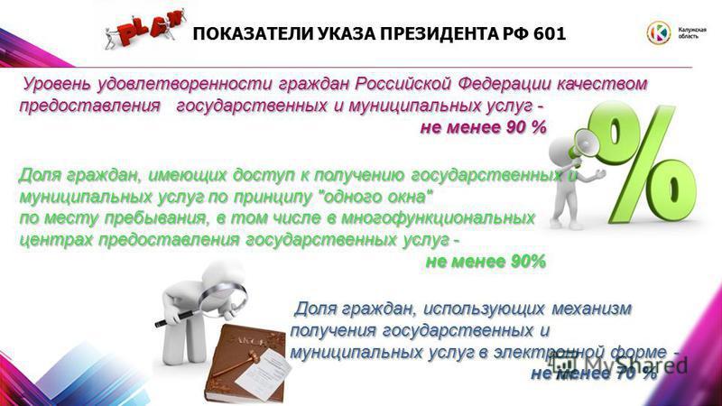 ПОКАЗАТЕЛИ УКАЗА ПРЕЗИДЕНТА РФ 601