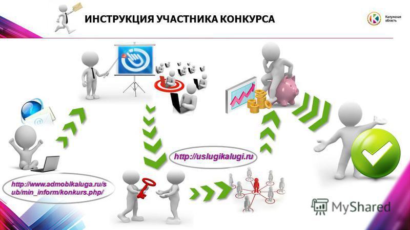 ИНСТРУКЦИЯ УЧАСТНИКА КОНКУРСА http://uslugikalugi.ru http://www.admoblkaluga.ru/s ub/min_inform/konkurs.php/