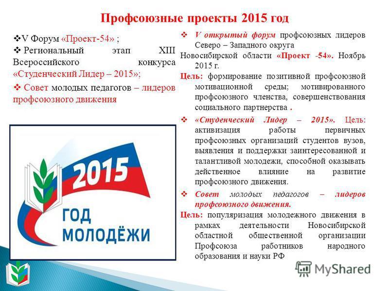 Профсоюзные проекты 2015 год V открытый форум профсоюзных лидеров Северо – Западного округа Новосибирской области «Проект -54». Ноябрь 2015 г. Цель: формирование позитивной профсоюзной мотивационной среды; мотивированного профсоюзного членства, совер