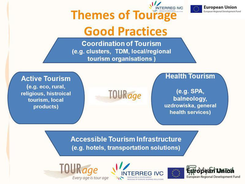 Themes of Tourage Good Practices Coordination of Tourism (e.g. clusters, TDM, local/regional tourism organisations ) Active Tourism ( e.g. eco, rural, religious, histroical tourism, local products) Health Tourism (e.g. SPA, balneology, uzdrowiska, ge