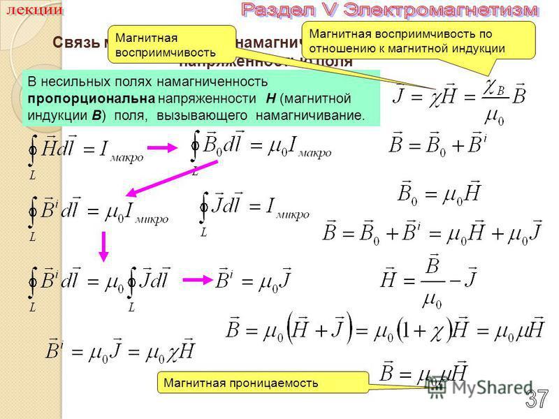 Связь между вектором намагниченности, индукцией и напряженностью поля В несильных полях намагниченность пропорциональна напряженности H (магнитной индукции B) поля, вызывающего намагничивание. Магнитная восприимчивость Магнитная проницаемость Магнитн