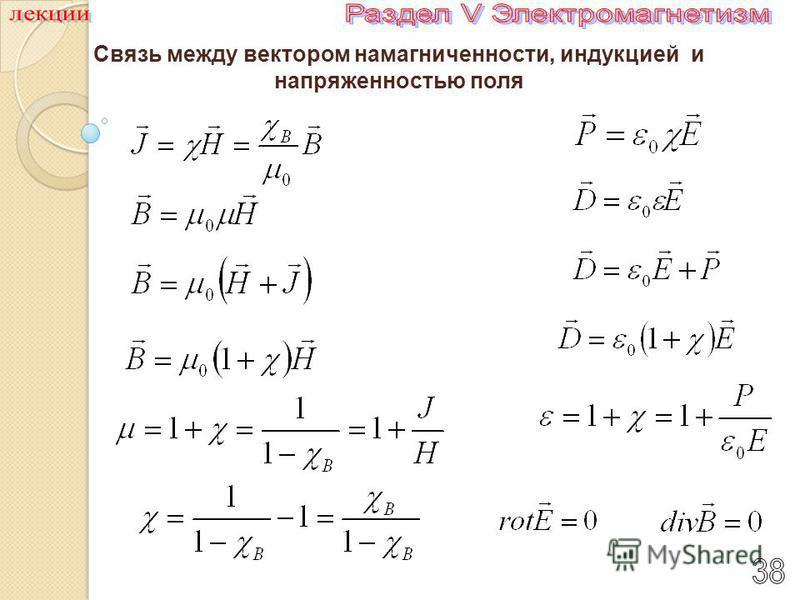 Связь между вектором намагниченности, индукцией и напряженностью поля