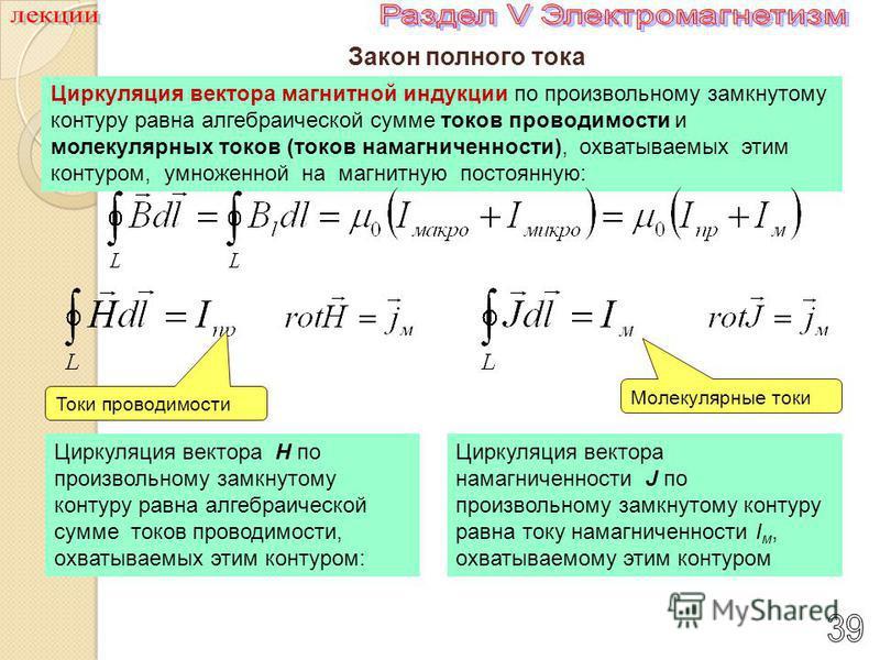 Закон полного тока Циркуляция вектора магнитной индукции по произвольному замкнутому контуру равна алгебраической сумме токов проводимости и молекулярных токов (токов намагниченности), охватываемых этим контуром, умноженной на магнитную постоянную: М