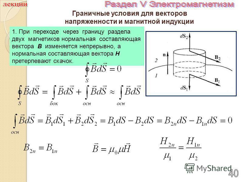 Граничные условия для векторов напряженности и магнитной индукции 1. При переходе через границу раздела двух магнетиков нормальная составляющая вектора B изменяется непрерывно, а нормальная составляющая вектора H претерпевают скачок.