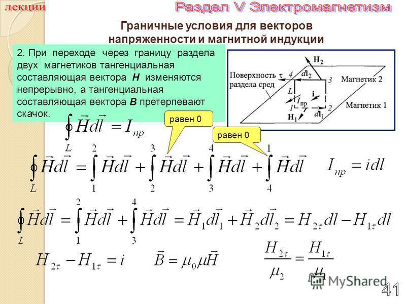Граничные условия для векторов напряженности и магнитной индукции 2. При переходе через границу раздела двух магнетиков тангенциальная составляющая вектора H изменяются непрерывно, а тангенциальная составляющая вектора B претерпевают скачок. равен 0