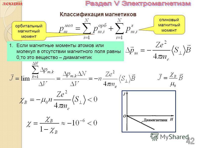 Классификация магнетиков 1. Если магнитные моменты атомов или молекул в отсутствии магнитного поля равны 0,то это вещество – диамагнетик орбитальный магнитный момент спиновый магнитный момент