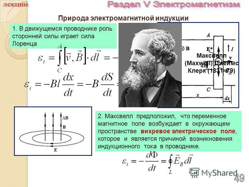 Природа электромагнитной индукции 1. В движущемся проводнике роль сторонней силы играет сила Лоренца 2. Максвелл предположил, что переменное магнитное поле возбуждает в окружающем пространстве вихревое электрическое поле, которое и является причиной
