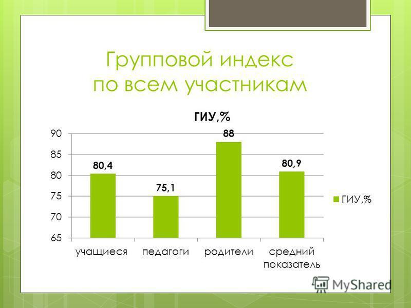 Групповой индекс по всем участникам