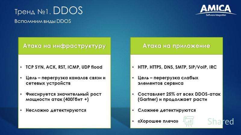 Атака на инфраструктуру Атака на инфраструктуру Атака на приложение Атака на приложение Вспомним виды DDOS Тренд 1. DDOS
