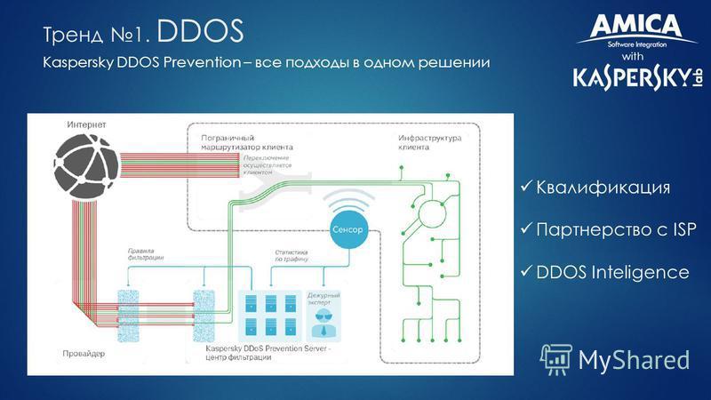 Kaspersky DDOS Prevention – все подходы в одном решении with Квалификация Партнерство c ISP DDOS Inteligence Тренд 1. DDOS