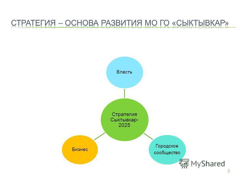 2 Стратегия Сыктывкар- 2025 Власть Городское сообщество Бизнес