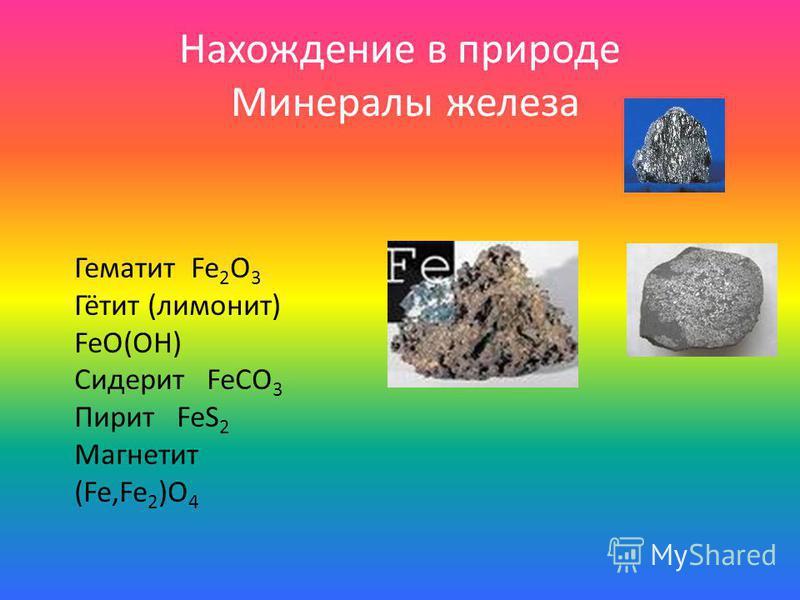 Нахождение в природе Минералы железа Гематит Fe 2 O 3 Гётит (лимонит) FeO(OH) Сидерит FeCO 3 Пирит FeS 2 Магнетит (Fe,Fe 2 )O 4