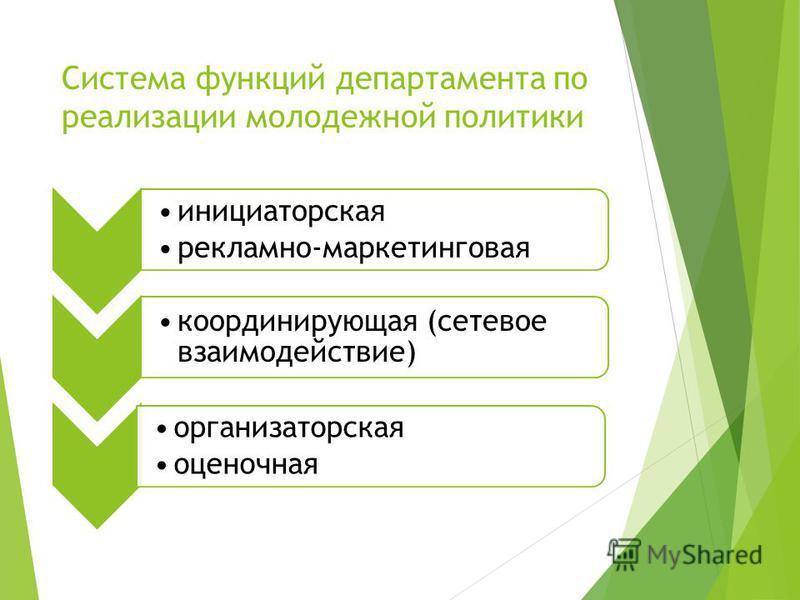 Система функций департамента по реализации молодежной политики инициаторская рекламно-маркетинговая координирующая (сетевое взаимодействие) организаторская оценочная