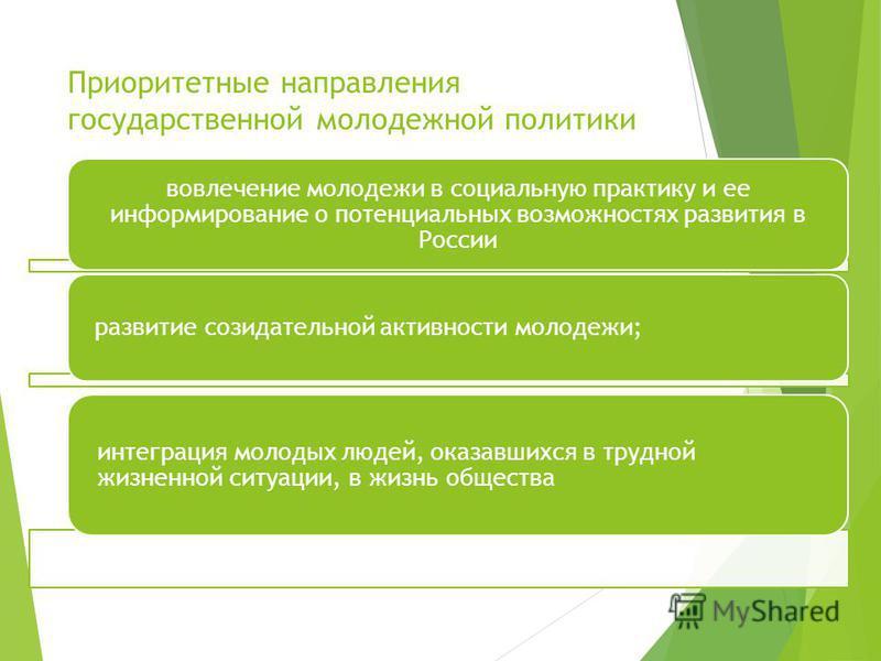 Приоритетные направления государственной молодежной политики вовлечение молодежи в социальную практику и ее информирование о потенциальных возможностях развития в России развитие созидательной активности молодежи; интеграция молодых людей, оказавшихс