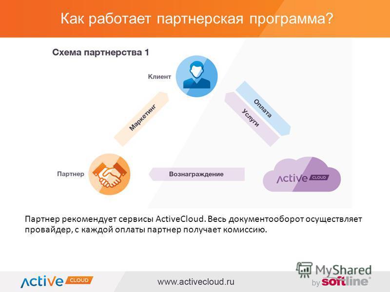 Как работает партнерская программа? Партнер рекомендует сервисы ActiveCloud. Весь документооборот осуществляет провайдер, с каждой оплаты партнер получает комиссию.