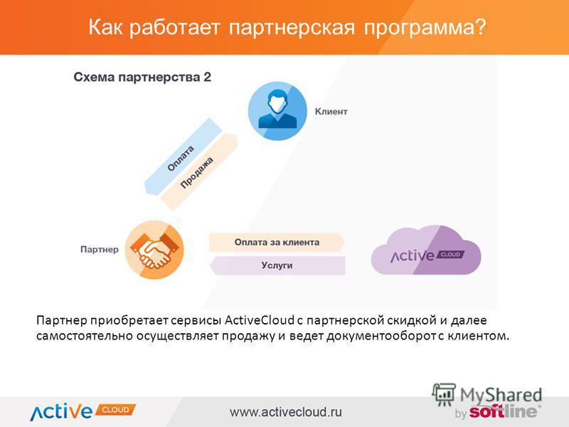 Как работает партнерская программа? Партнер приобретает сервисы ActiveCloud с партнерской скидкой и далее самостоятельно осуществляет продажу и ведет документооборот с клиентом.