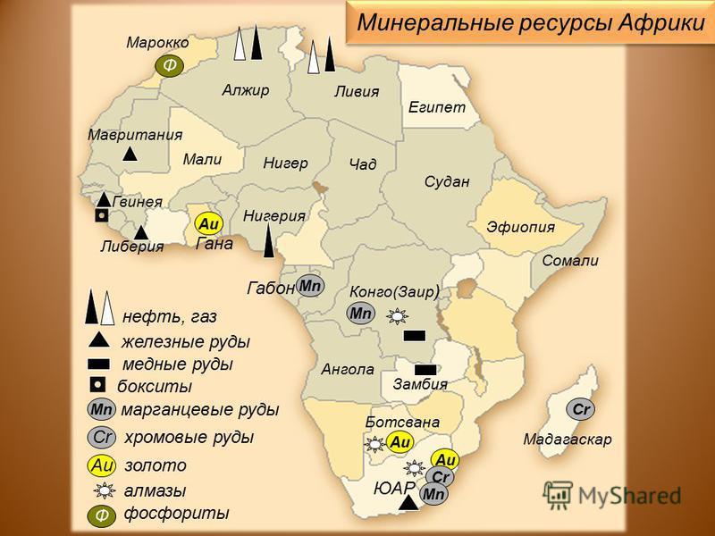 2,3 млн. км 2 Алжир Либерия Ливия Конго(Заир ) Замбия Ботсвана ЮАР Гвинея Мавритания Нигерия Гана нефть, газ Мадагаскар Au Cr Mn Габон бокситы железные руды алмазы Mn медные руды марганцевые руды хромовые руды золото фосфориты Марокко Ф Ф Минеральные