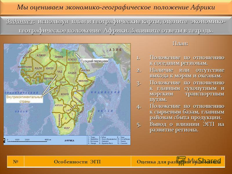 План: 1. Положение по отношению к соседним регионам. 2. Наличие или отсутствие выхода к морям и океанам. 3. Положение по отношению к главным сухопутным и морским транспортным путям. 4. Положение по отношению к сырьевым базам, главным районам сбыта пр