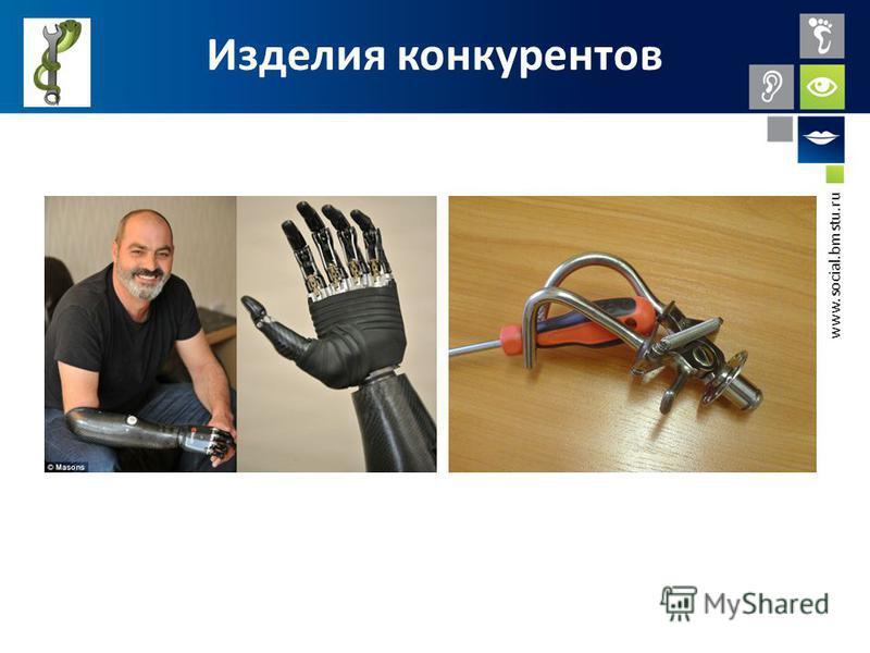 www.social.bmstu.ru Изделия конкурентов