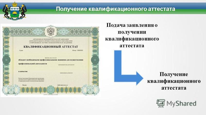 Получение квалификационного аттестата Подача заявления о получении квалификационного аттестата