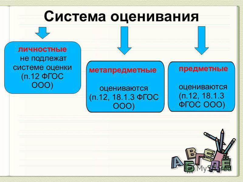 Система оценивания личностные не подлежат системе оценки (п.12 ФГОС ООО) метапредметные оцениваются (п.12, 18.1.3 ФГОС ООО) предметные оцениваются (п.12, 18.1.3 ФГОС ООО)