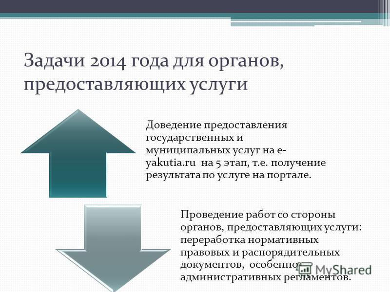 Задачи 2014 года для органов, предоставляющих услуги Доведение предоставления государственных и муниципальных услуг на e- yakutia.ru на 5 этап, т.е. получение результата по услуге на портале. Проведение работ со стороны органов, предоставляющих услуг