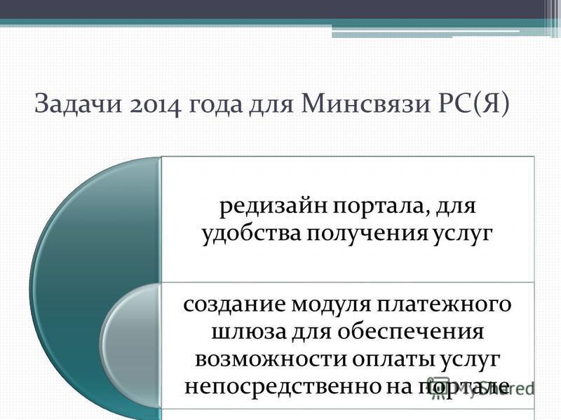 Задачи 2014 года для Минсвязи РС(Я) редизайн портала, для удобства получения услуг создание модуля платежного шлюза для обеспечения возможности оплаты услуг непосредственно на портале