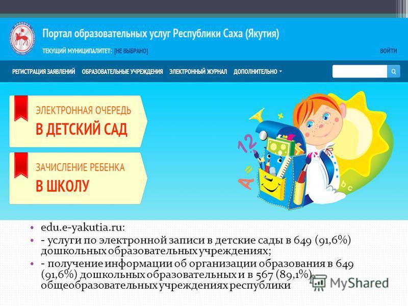 edu.e-yakutia.ru: - услуги по электронной записи в детские сады в 649 (91,6%) дошкольных образовательных учреждениях; - получение информации об организации образования в 649 (91,6%) дошкольных образовательных и в 567 (89,1%) общеобразовательных учреж