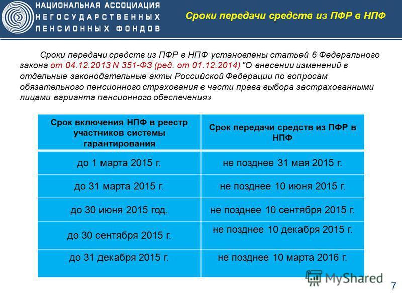 7 Сроки передачи средств из ПФР в НПФ Срок включения НПФ в реестр участников системы гарантирования Срок передачи средств из ПФР в НПФ до 1 марта 2015 г.не позднее 31 мая 2015 г. до 31 марта 2015 г.не позднее 10 июня 2015 г. до 30 июня 2015 год.не по