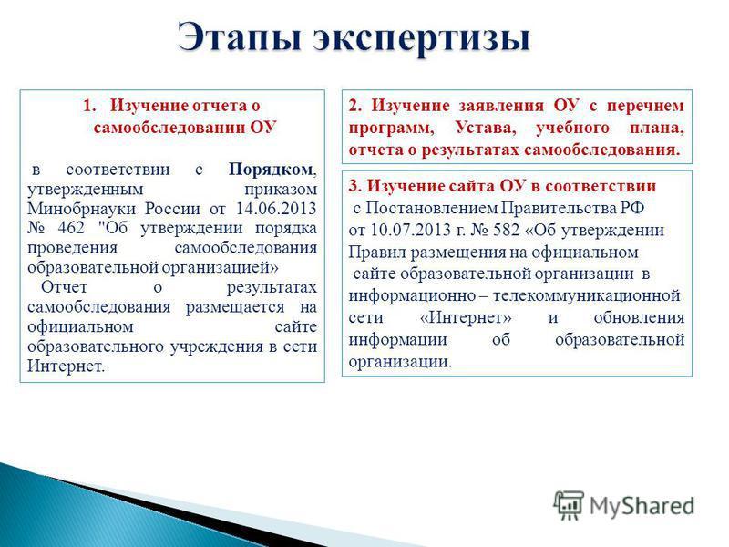 1. Изучение отчета о самообследовании ОУ в соответствии с Порядком, утвержденным приказом Минобрнауки России от 14.06.2013 462