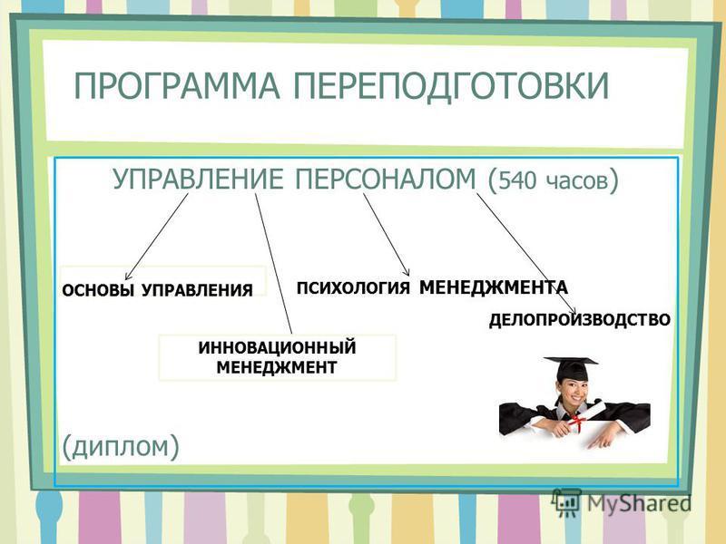 ПРОГРАММА ПЕРЕПОДГОТОВКИ УПРАВЛЕНИЕ ПЕРСОНАЛОМ ( 540 часов ) ОСНОВЫ УПРАВЛЕНИЯ (диплом) ИННОВАЦИОННЫЙ МЕНЕДЖМЕНТ ДЕЛОПРОИЗВОДСТВО ПСИХОЛОГИЯ МЕНЕДЖМЕНТА