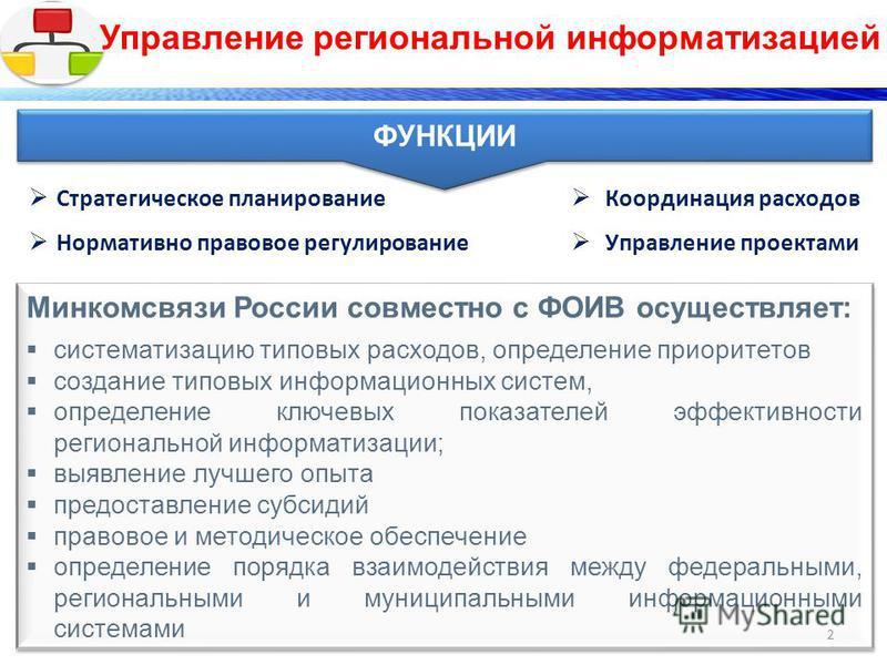 Управление региональной информатизацией Минкомсвязи России совместно с ФОИВ осуществляет: систематизацию типовых расходов, определение приоритетов создание типовых информационных систем, определение ключевых показателей эффективности региональной инф