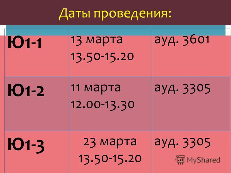 Даты проведения: Ю1-1 13 марта 13.50-15.20 ауд. 3601 Ю1-2 11 марта 12.00-13.30 ауд. 3305 Ю1-3 23 марта 13.50-15.20 ауд. 3305
