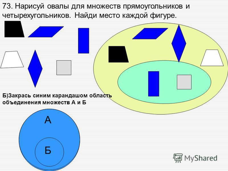 73. Нарисуй овалы для множеств прямоугольников и четырехугольников. Найди место каждой фигуре. Б)Закрась синим карандашом область объединения множеств А и Б А Б
