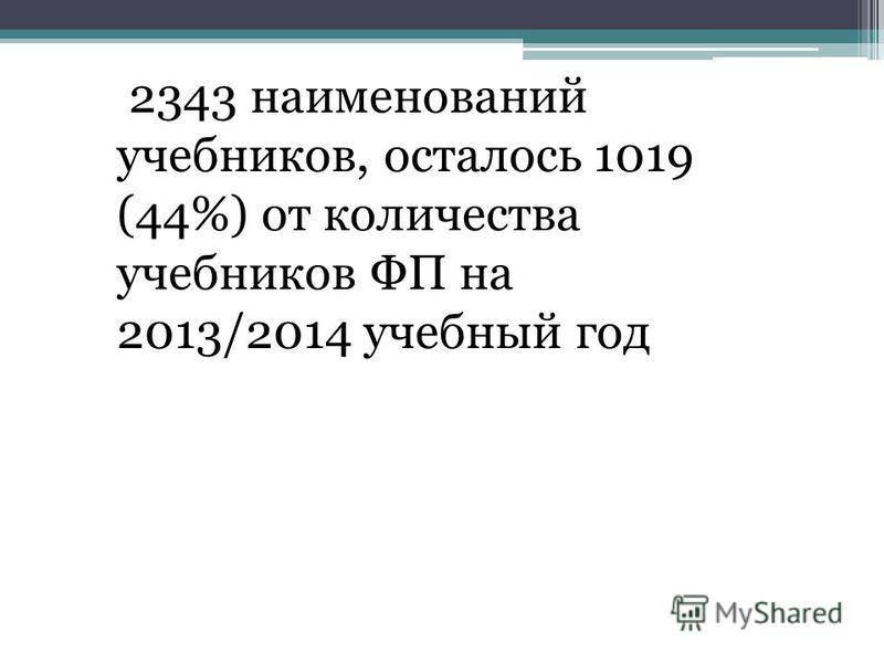 2343 наименований учебников, осталось 1019 (44%) от количества учебников ФП на 2013/2014 учебный год