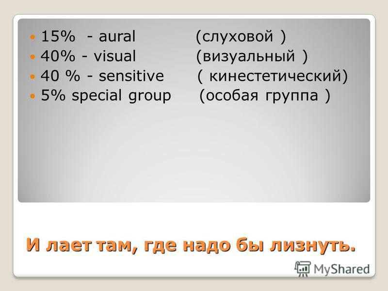 И лает там, где надо бы лизнуть. 15% - aural (слуховой ) 40% - visual (визуальный ) 40 % - sensitive ( кинестетический) 5% special group (особая группа )